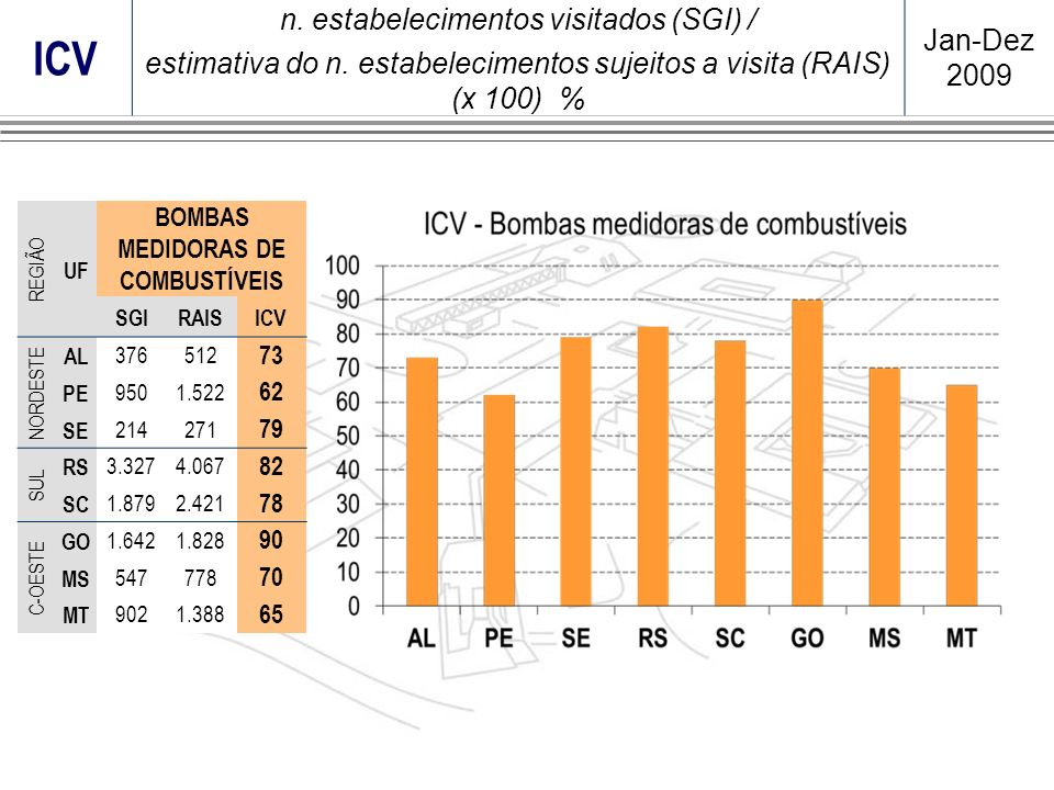 BOMBAS MEDIDORAS DE COMBUSTÍVEIS