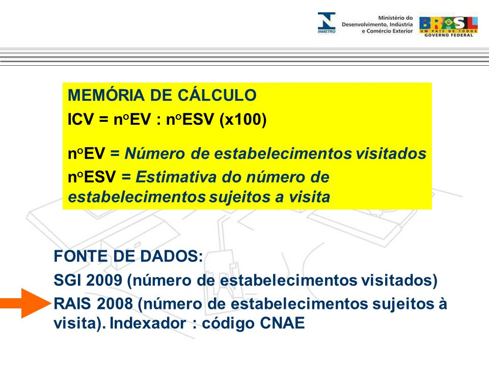MEMÓRIA DE CÁLCULO ICV = noEV : noESV (x100) noEV = Número de estabelecimentos visitados.