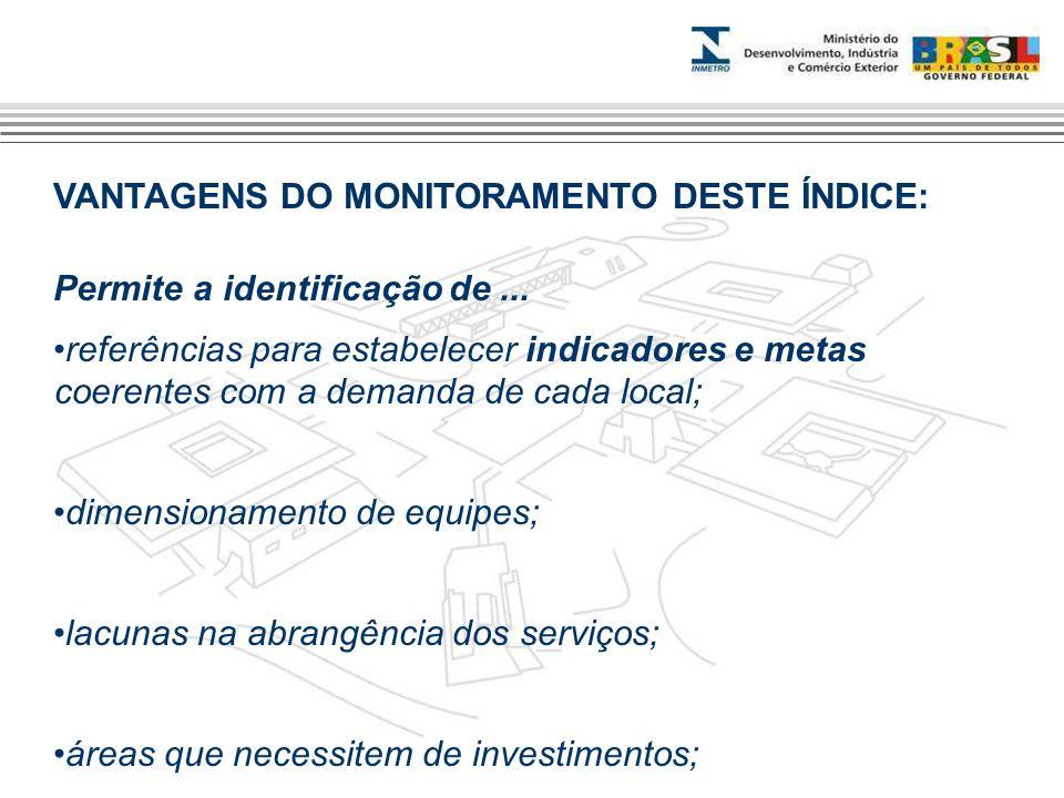 VANTAGENS DO MONITORAMENTO DESTE ÍNDICE: