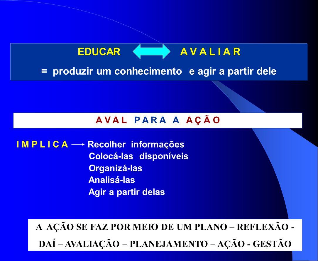 EDUCAR A V A L I A R = produzir um conhecimento e agir a partir dele