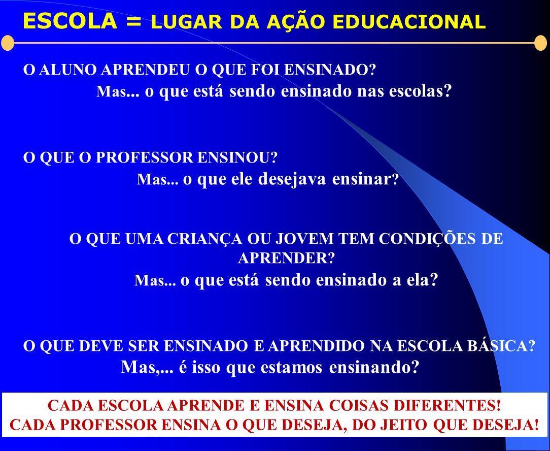 ESCOLA = LUGAR DA AÇÃO EDUCACIONAL
