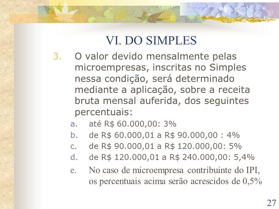 VI. DO SIMPLES