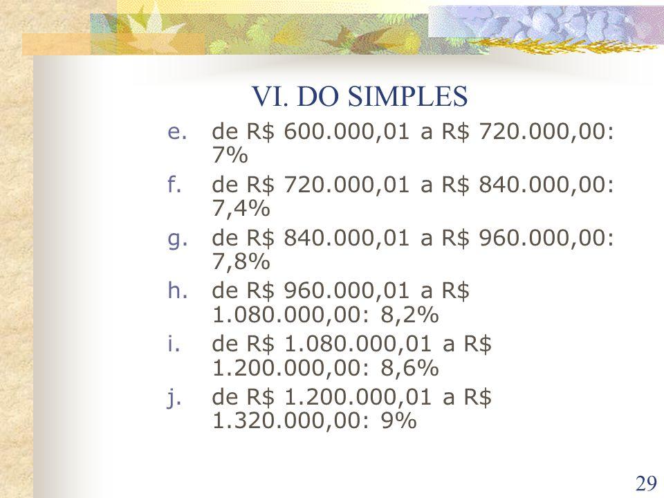 VI. DO SIMPLES de R$ 600.000,01 a R$ 720.000,00: 7%