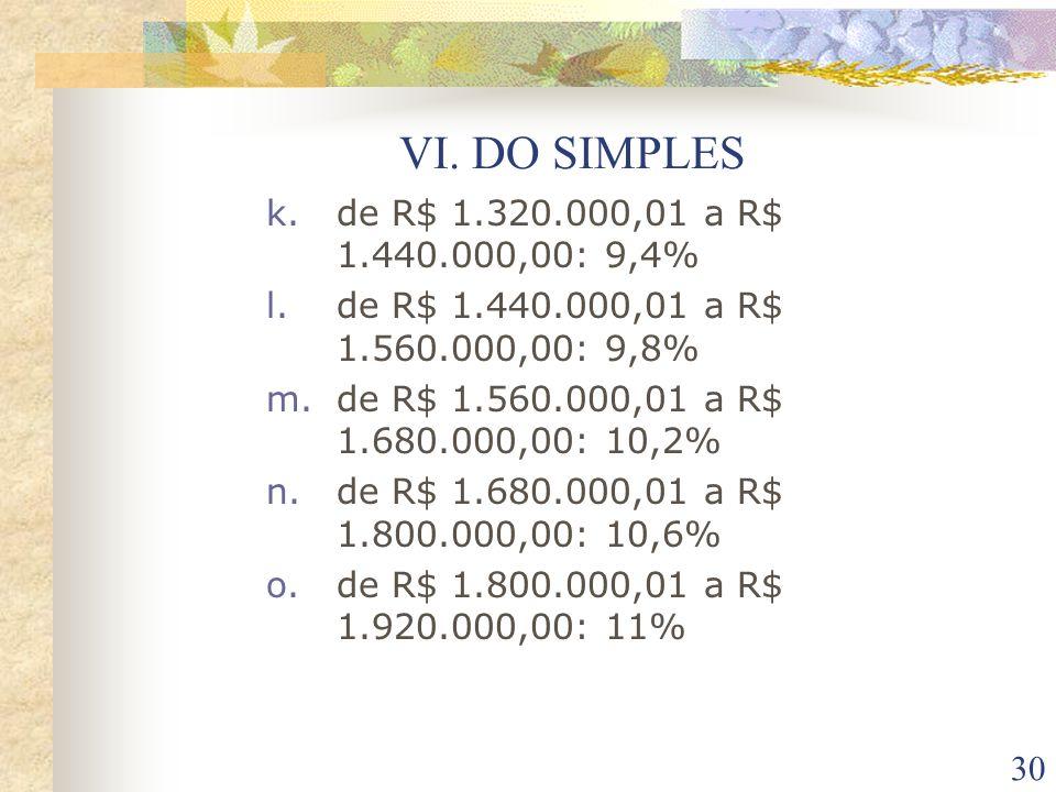 VI. DO SIMPLES de R$ 1.320.000,01 a R$ 1.440.000,00: 9,4%