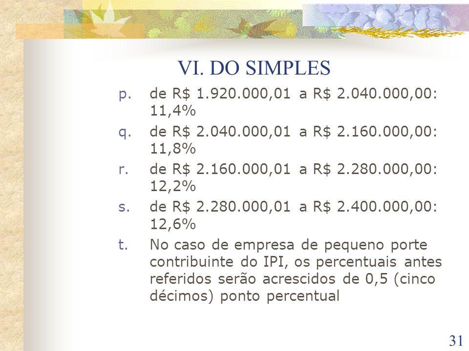 VI. DO SIMPLES de R$ 1.920.000,01 a R$ 2.040.000,00: 11,4%