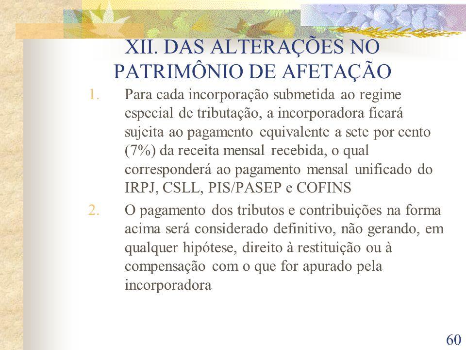XII. DAS ALTERAÇÕES NO PATRIMÔNIO DE AFETAÇÃO