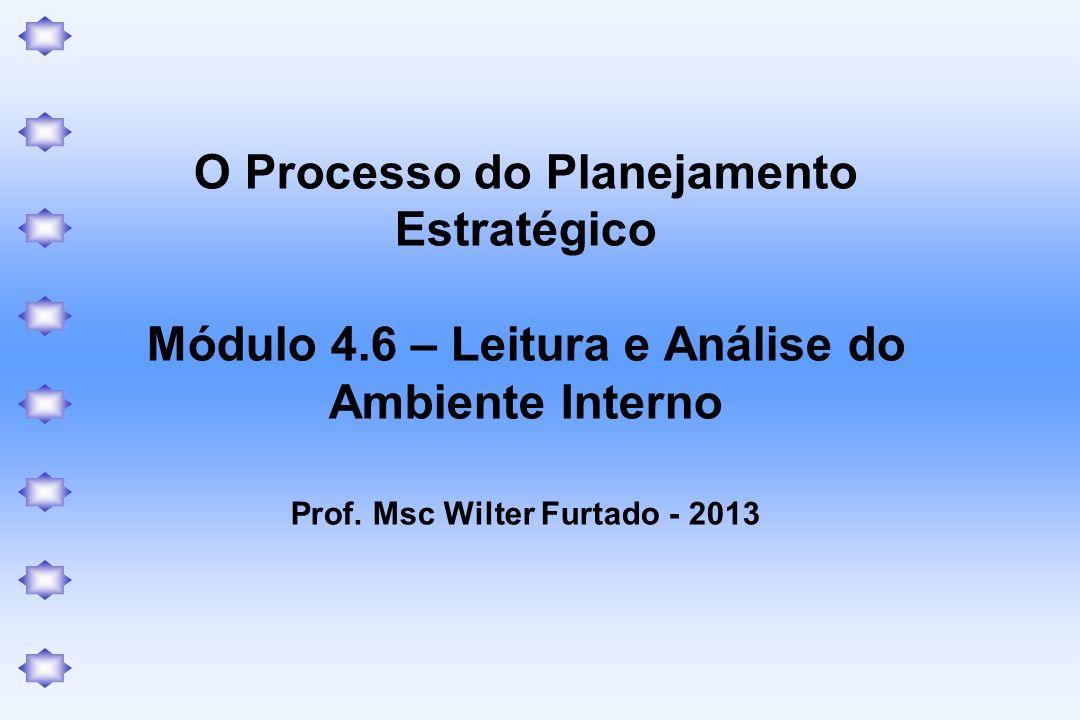 O Processo do Planejamento Estratégico Módulo 4