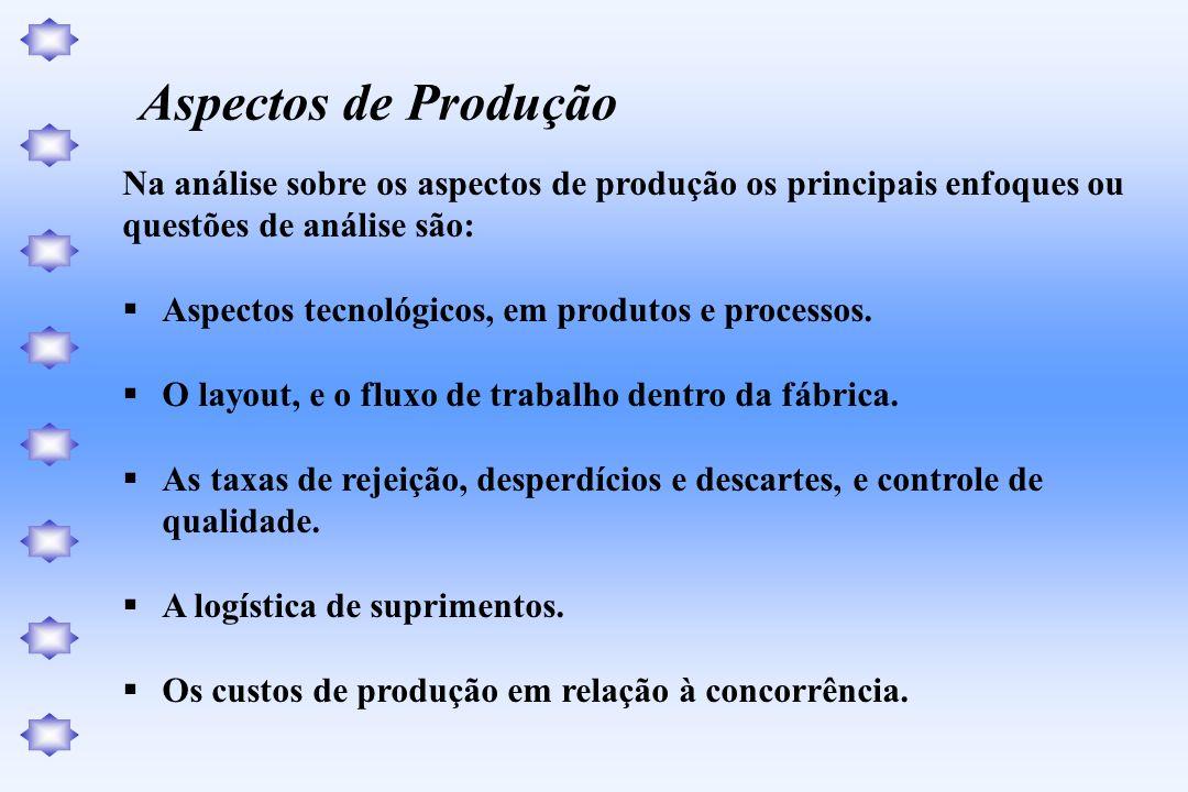 Aspectos de Produção Na análise sobre os aspectos de produção os principais enfoques ou. questões de análise são: