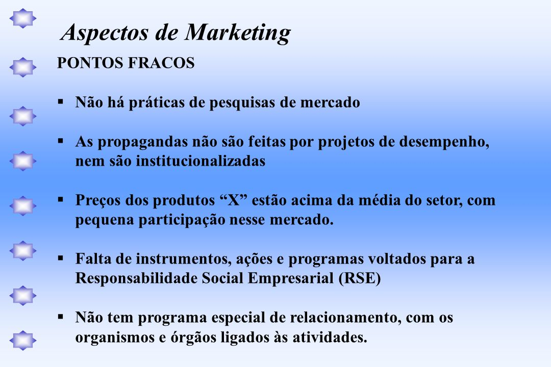 Aspectos de Marketing PONTOS FRACOS