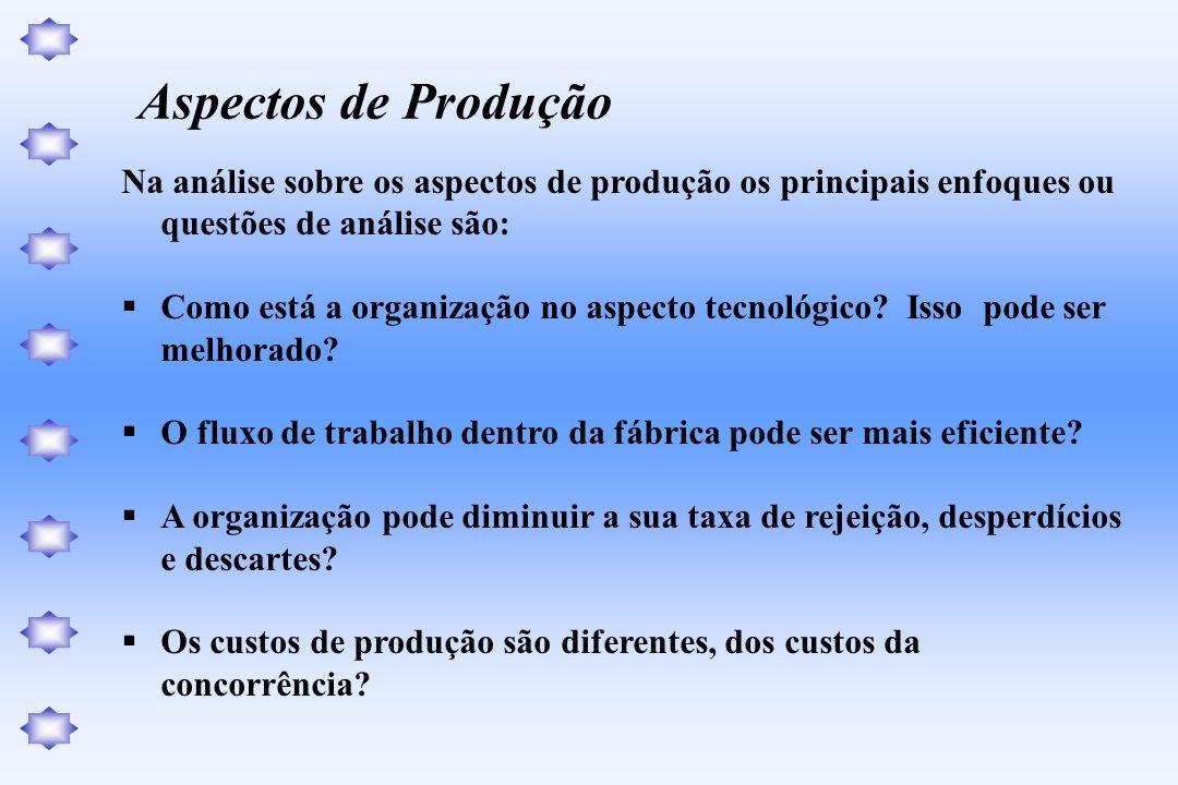 Aspectos de Produção Na análise sobre os aspectos de produção os principais enfoques ou questões de análise são: