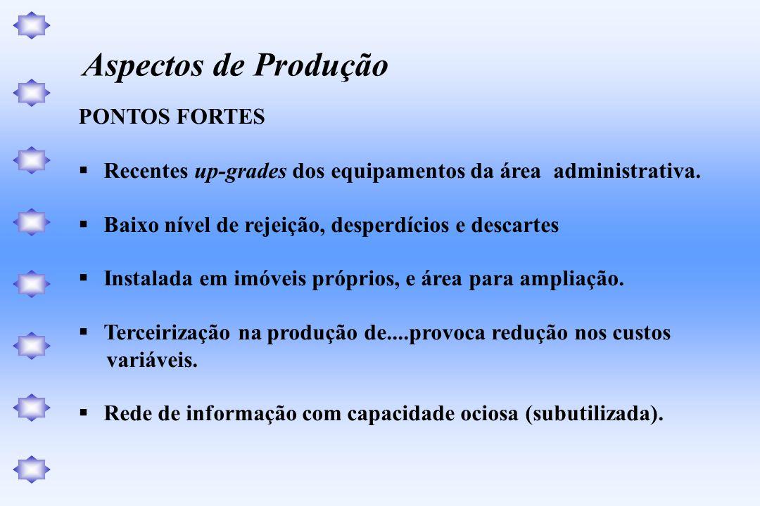 Aspectos de Produção PONTOS FORTES