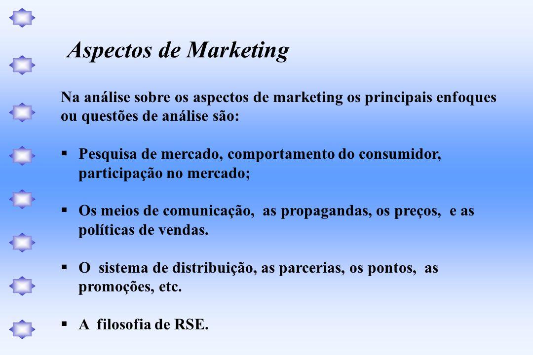 Aspectos de MarketingNa análise sobre os aspectos de marketing os principais enfoques. ou questões de análise são: