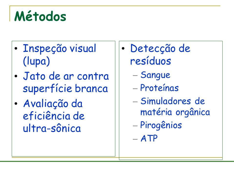Métodos Inspeção visual (lupa) Jato de ar contra superfície branca