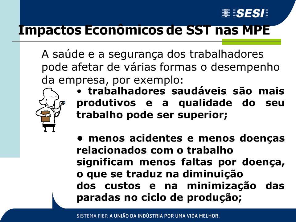 Impactos Econômicos de SST nas MPE