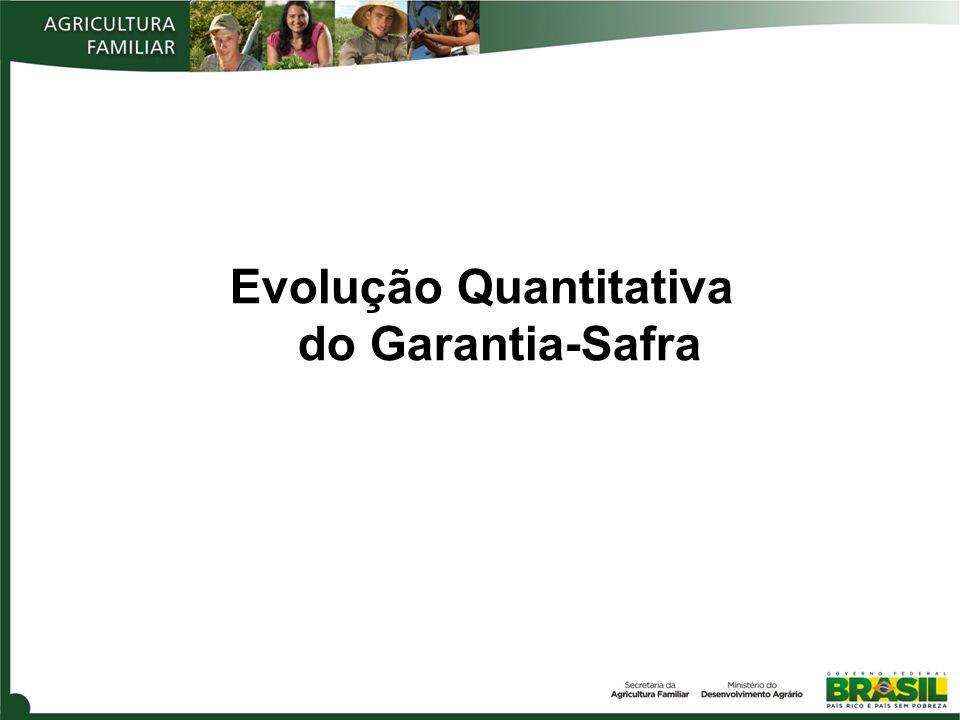 Evolução Quantitativa do Garantia-Safra