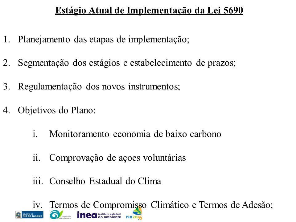 Estágio Atual de Implementação da Lei 5690