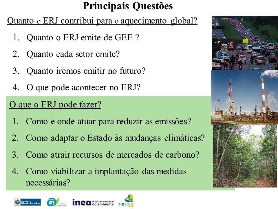 Principais Questões Quanto o ERJ contribui para o aquecimento global