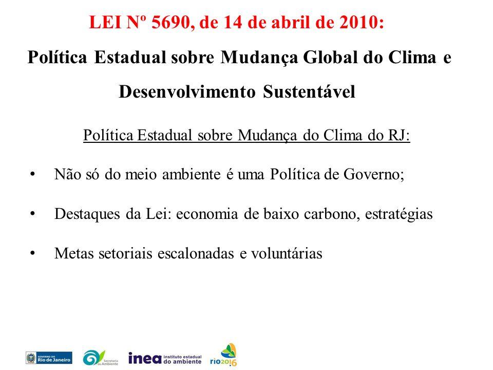 Política Estadual sobre Mudança do Clima do RJ: