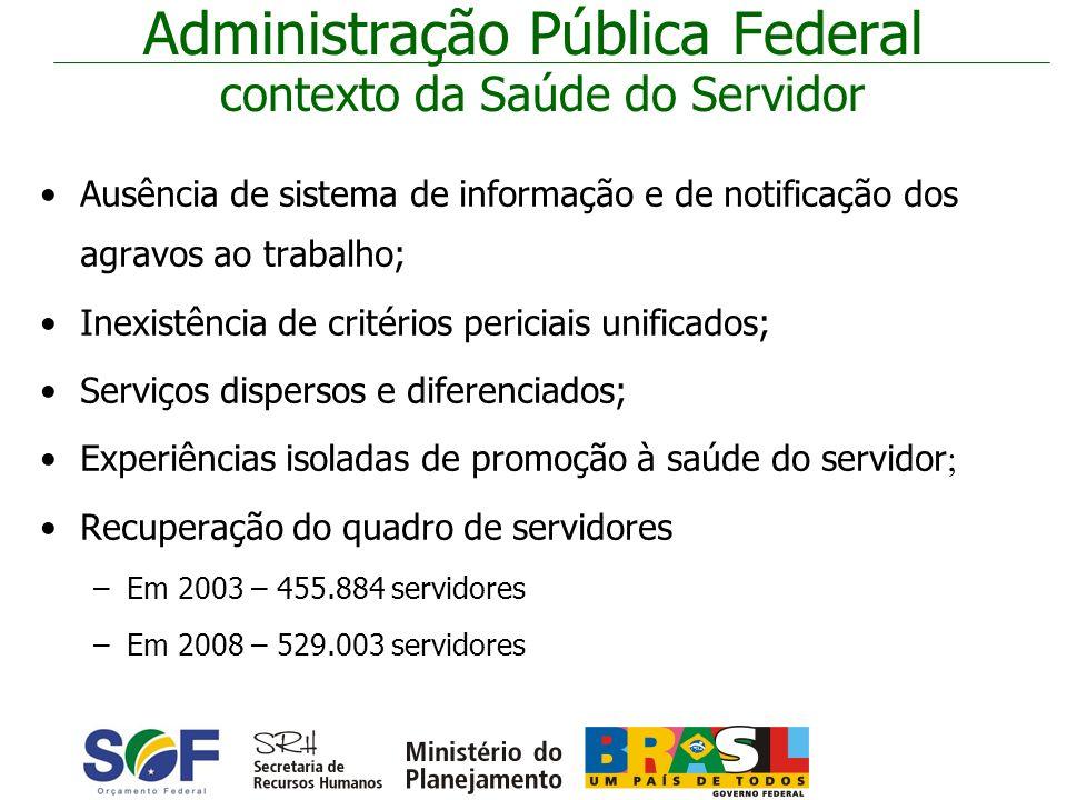 Administração Pública Federal contexto da Saúde do Servidor