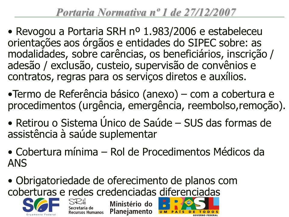 Portaria Normativa nº 1 de 27/12/2007