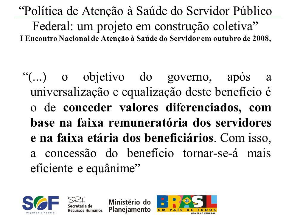 Política de Atenção à Saúde do Servidor Público Federal: um projeto em construção coletiva I Encontro Nacional de Atenção à Saúde do Servidor em outubro de 2008,
