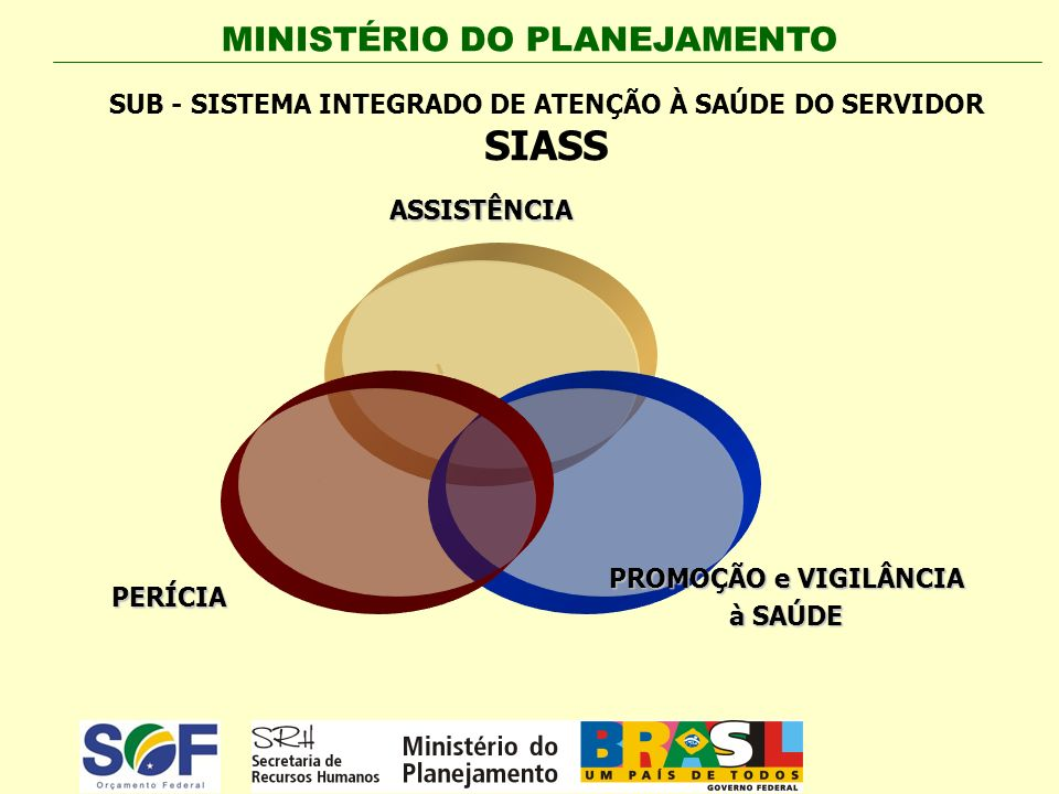 SUB - SISTEMA INTEGRADO DE ATENÇÃO À SAÚDE DO SERVIDOR