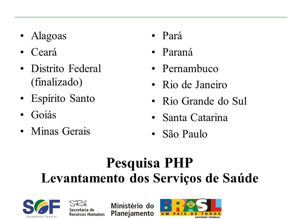 Pesquisa PHP Levantamento dos Serviços de Saúde