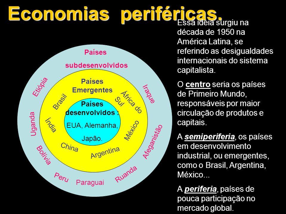 Economias periféricas. Países desenvolvidos :