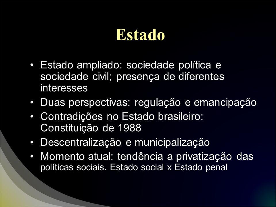 Estado Estado ampliado: sociedade política e sociedade civil; presença de diferentes interesses. Duas perspectivas: regulação e emancipação.