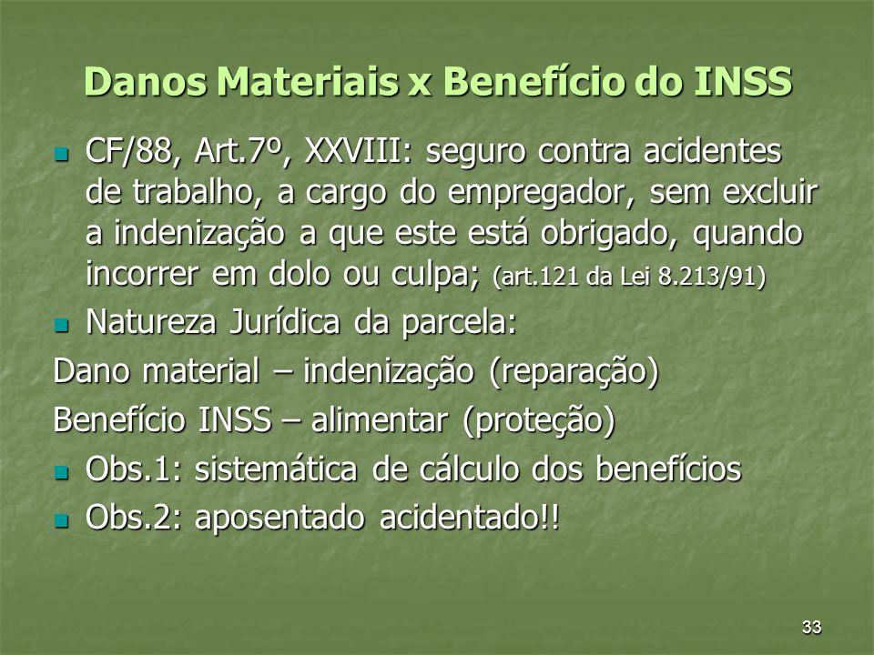 Danos Materiais x Benefício do INSS