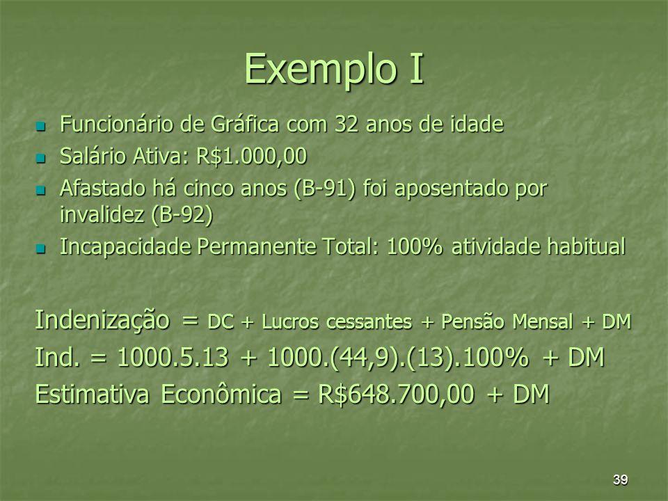 Exemplo I Indenização = DC + Lucros cessantes + Pensão Mensal + DM