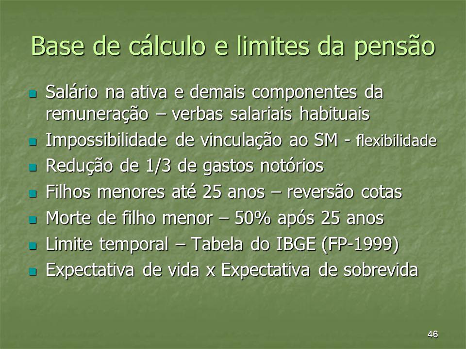 Base de cálculo e limites da pensão