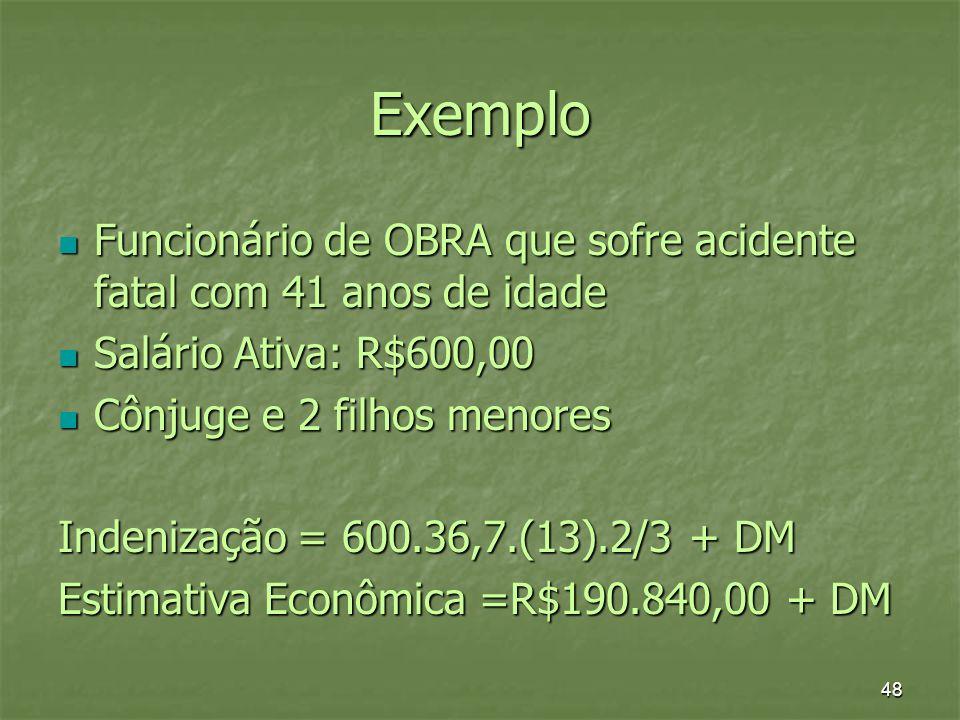 Exemplo Funcionário de OBRA que sofre acidente fatal com 41 anos de idade. Salário Ativa: R$600,00.