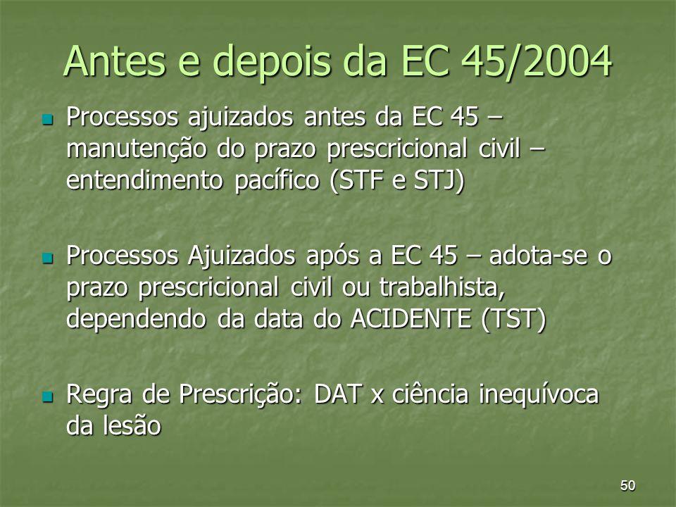 Antes e depois da EC 45/2004 Processos ajuizados antes da EC 45 – manutenção do prazo prescricional civil – entendimento pacífico (STF e STJ)