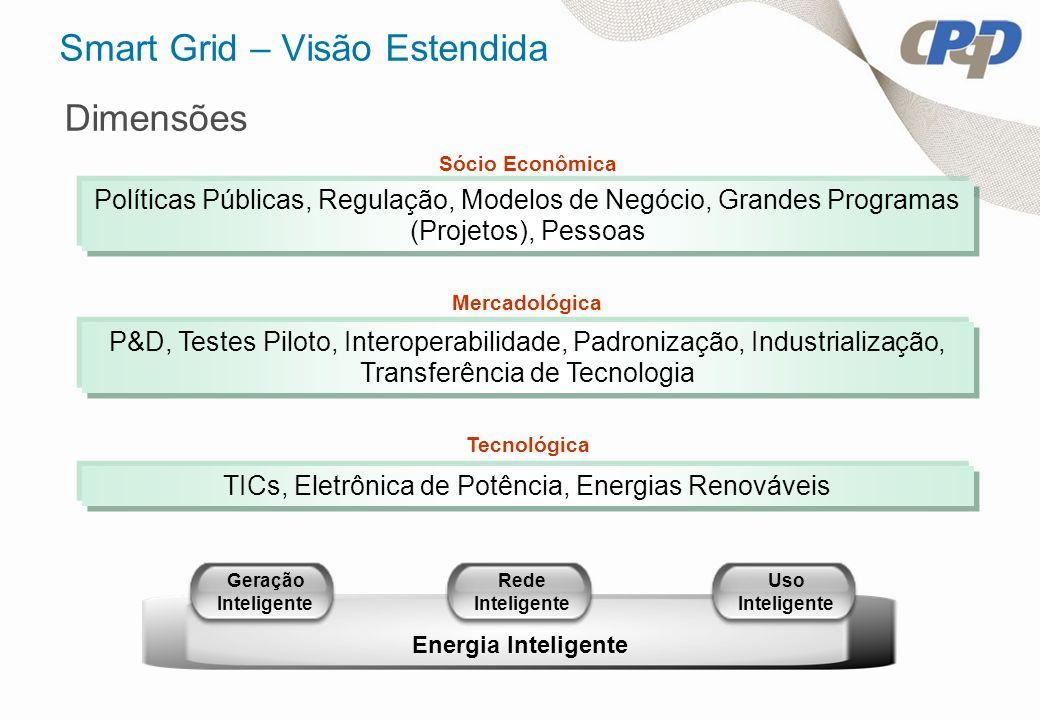 Smart Grid – Visão Estendida