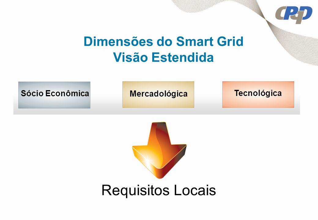 Dimensões do Smart Grid