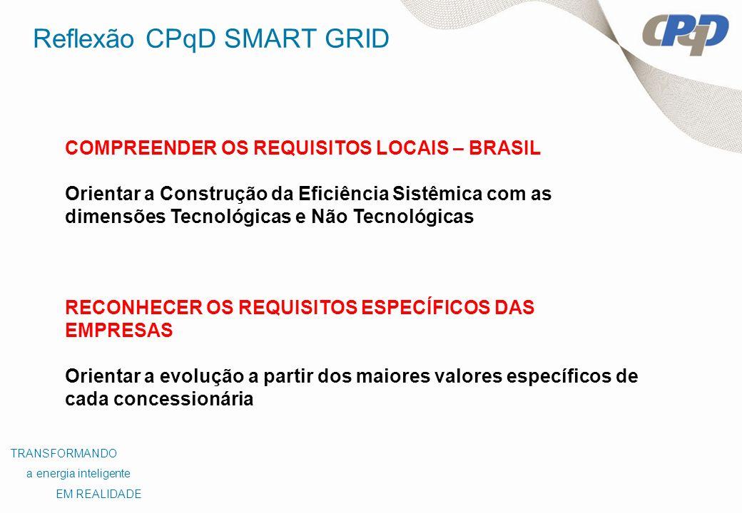 Reflexão CPqD SMART GRID