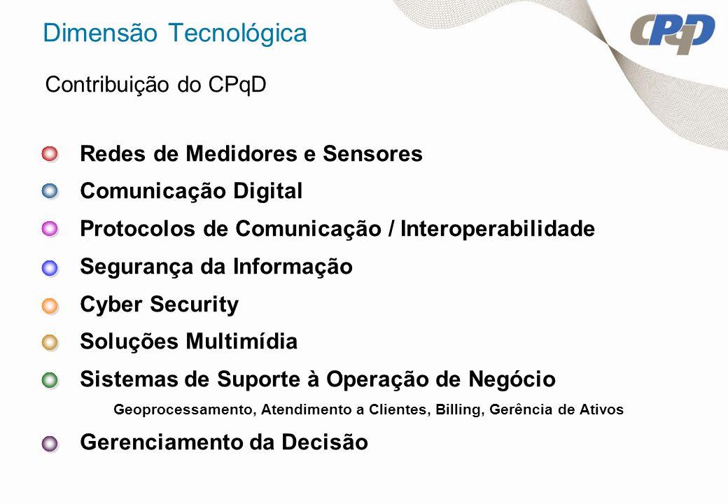 Dimensão Tecnológica Contribuição do CPqD
