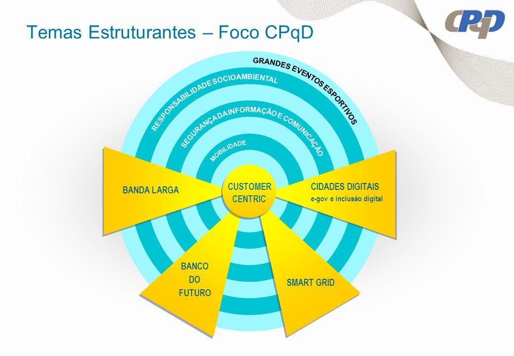 Temas Estruturantes – Foco CPqD