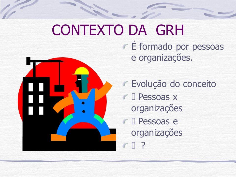 CONTEXTO DA GRH É formado por pessoas e organizações.