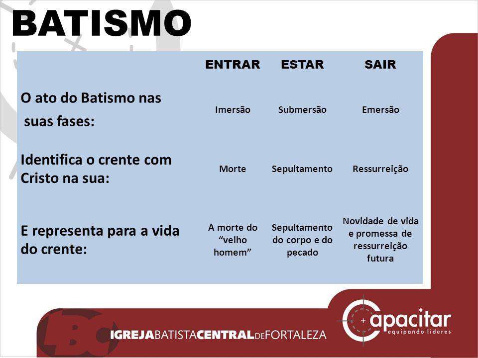 BATISMO O ato do Batismo nas suas fases: