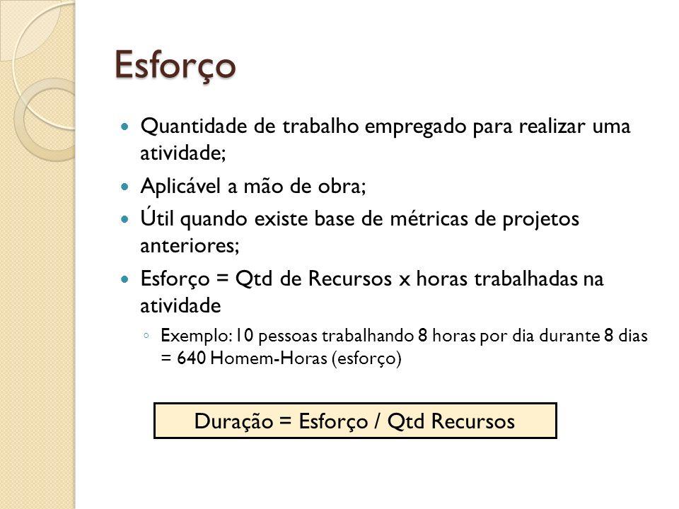 Duração = Esforço / Qtd Recursos
