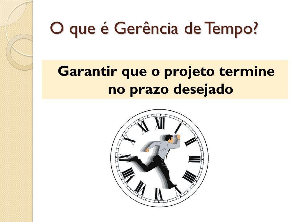 O que é Gerência de Tempo