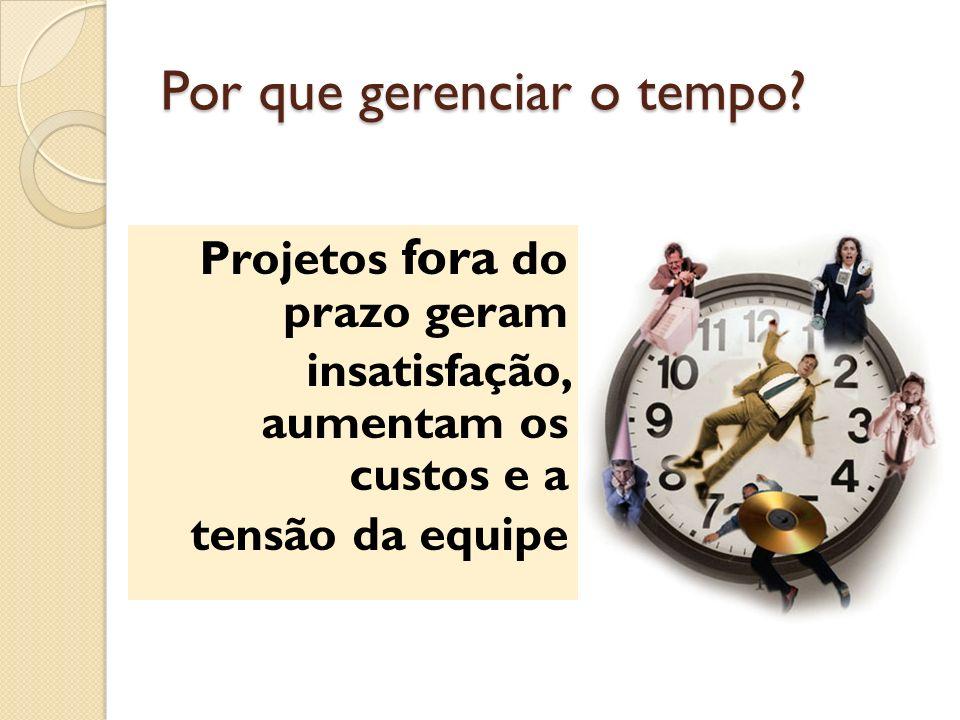 Por que gerenciar o tempo