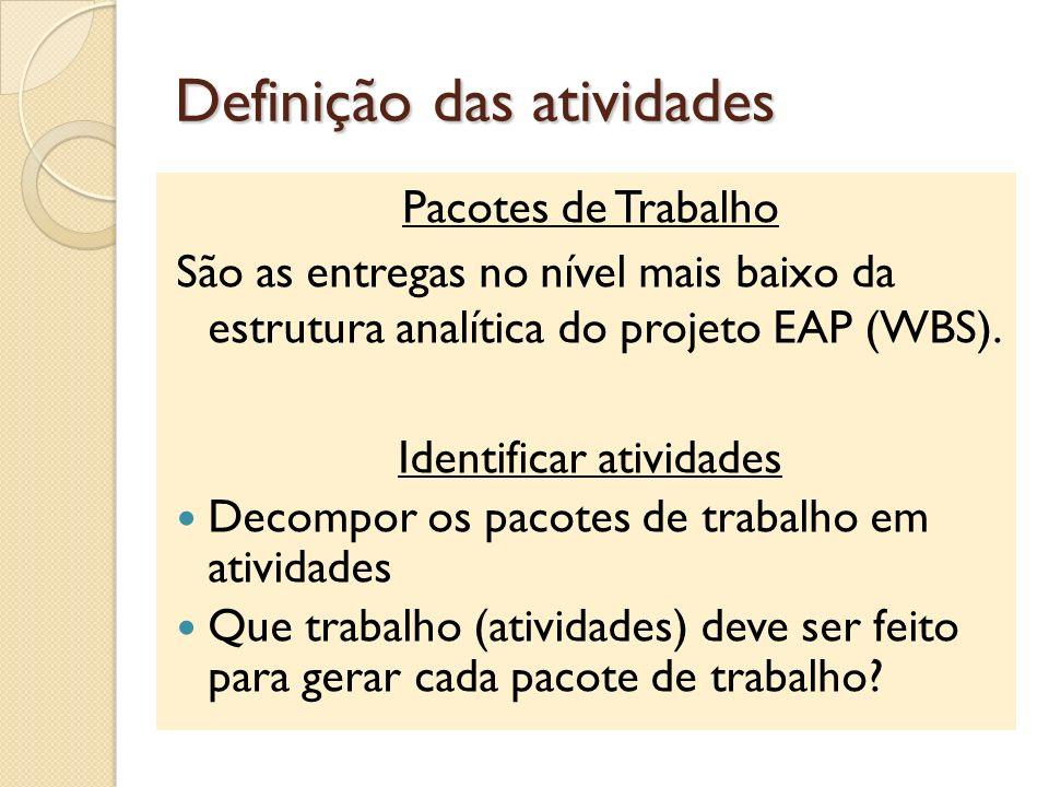 Definição das atividades