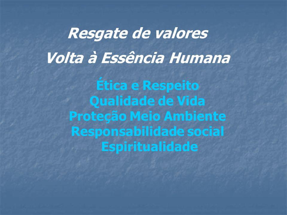 Volta à Essência Humana Proteção Meio Ambiente Responsabilidade social
