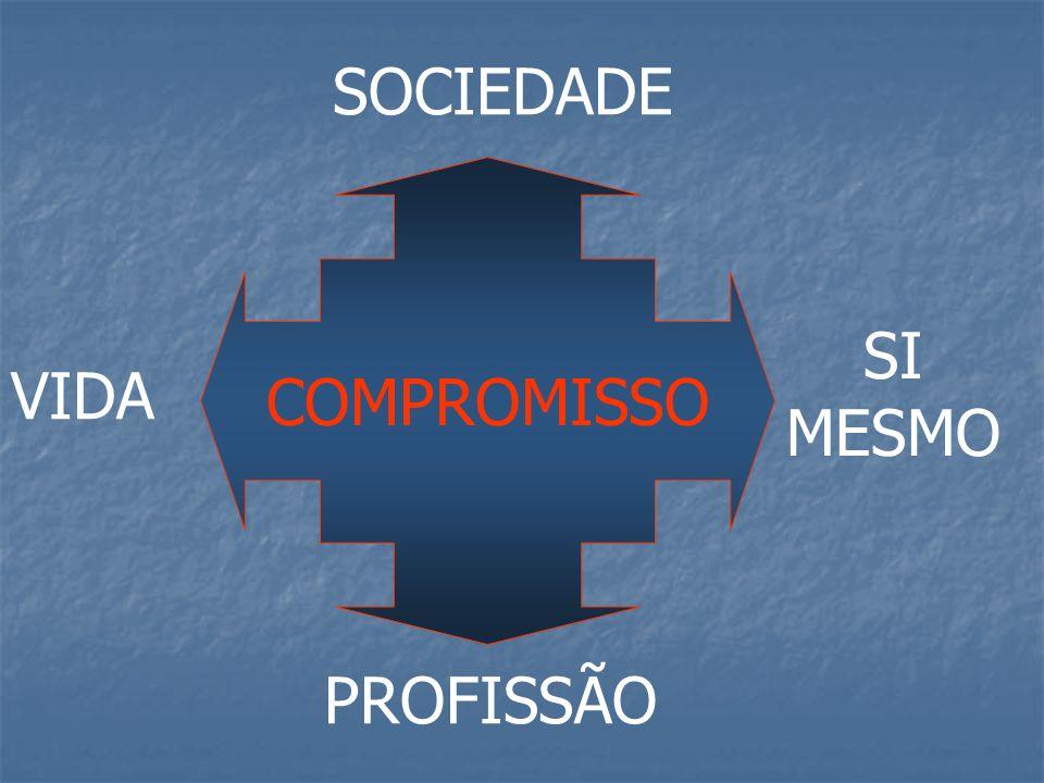 SOCIEDADE COMPROMISSO SI MESMO VIDA PROFISSÃO