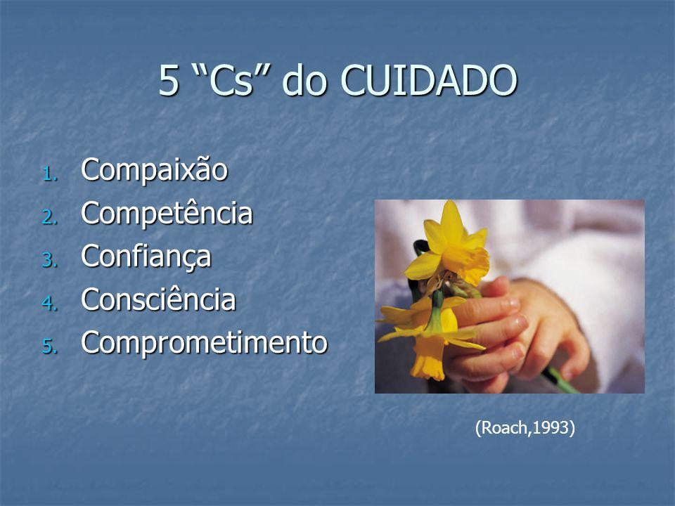 5 Cs do CUIDADO Compaixão Competência Confiança Consciência
