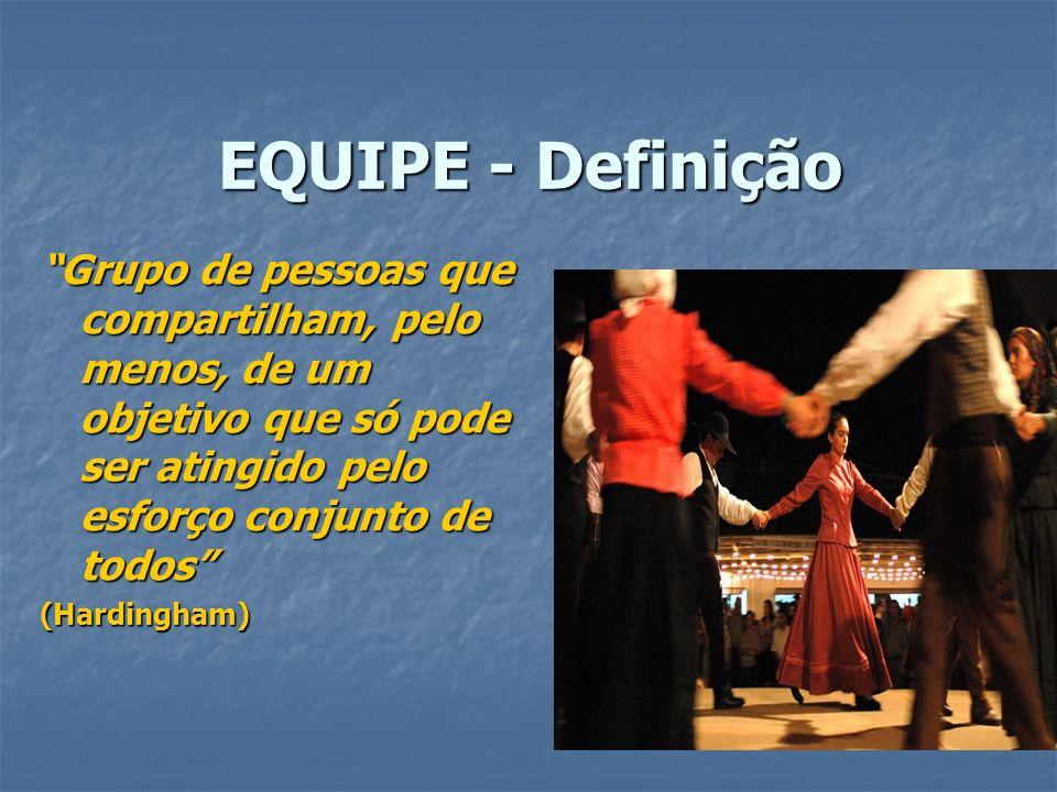 EQUIPE - Definição Grupo de pessoas que compartilham, pelo menos, de um objetivo que só pode ser atingido pelo esforço conjunto de todos