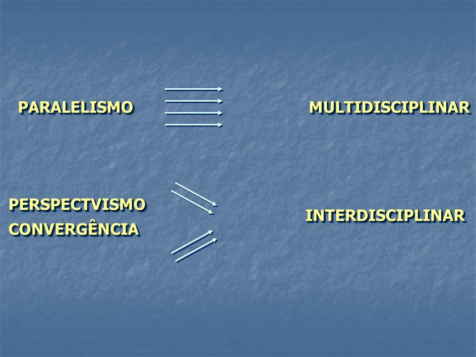 PARALELISMO MULTIDISCIPLINAR PERSPECTVISMO CONVERGÊNCIA INTERDISCIPLINAR
